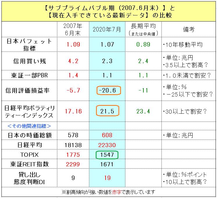 f:id:yukimatu-tousi:20200808134023p:plain