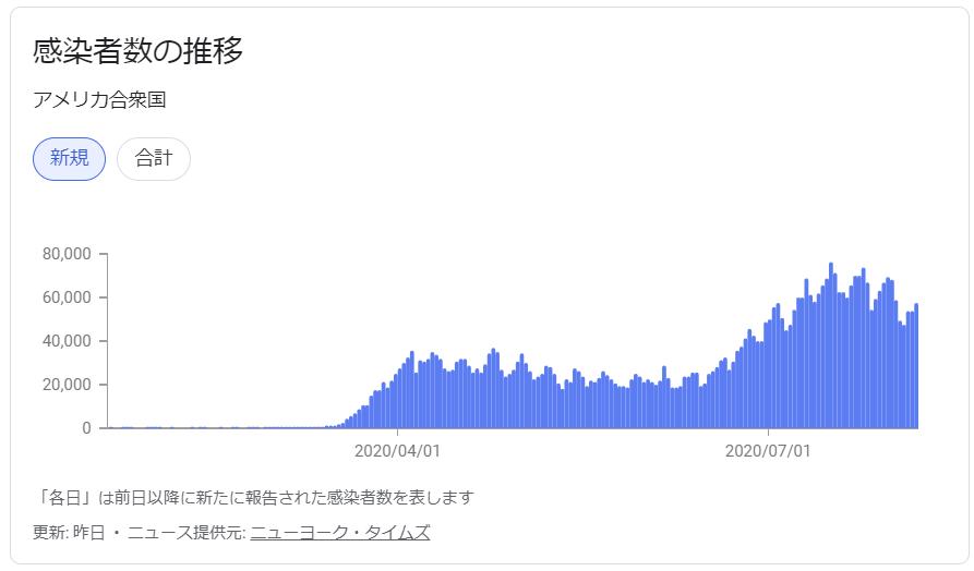 f:id:yukimatu-tousi:20200808135402p:plain