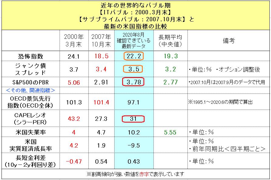 f:id:yukimatu-tousi:20200809145513p:plain