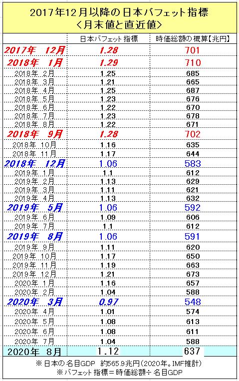 f:id:yukimatu-tousi:20200814233451p:plain
