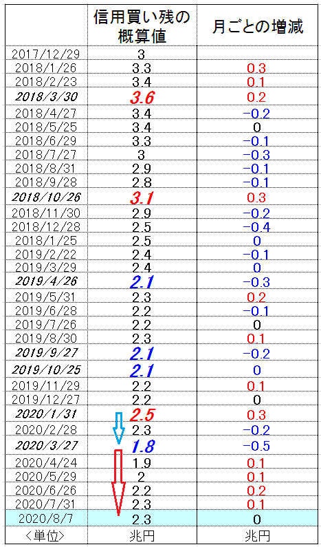 f:id:yukimatu-tousi:20200814233733p:plain