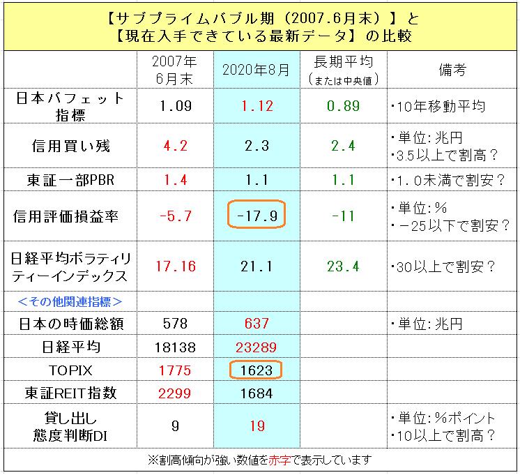 f:id:yukimatu-tousi:20200815001056p:plain