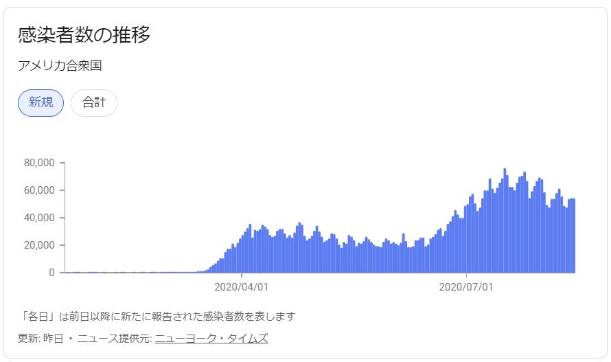 f:id:yukimatu-tousi:20200815160547p:plain