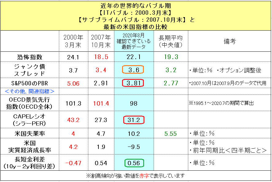 f:id:yukimatu-tousi:20200816223812p:plain