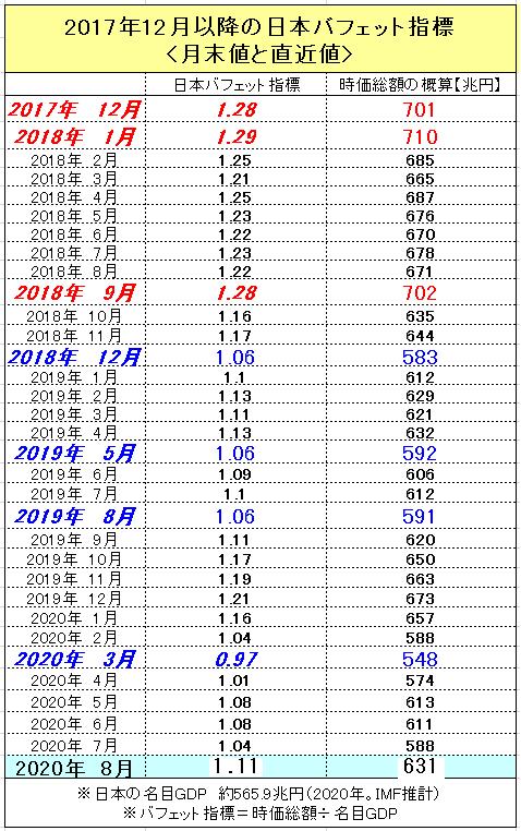 f:id:yukimatu-tousi:20200822134201p:plain