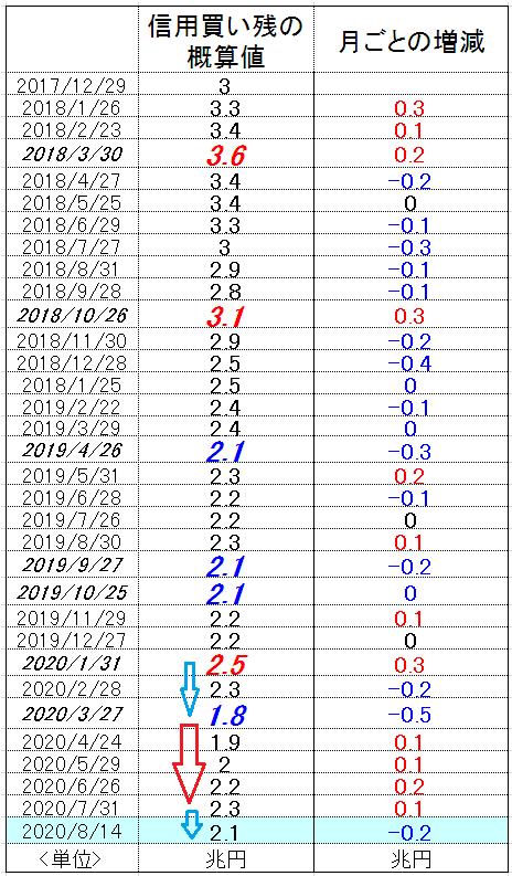 f:id:yukimatu-tousi:20200822134538p:plain
