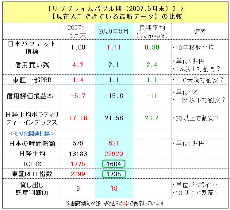 f:id:yukimatu-tousi:20200822150456p:plain