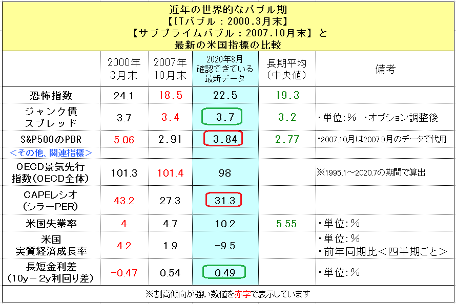 f:id:yukimatu-tousi:20200823211702p:plain