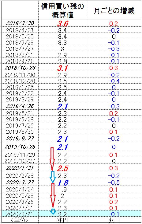 f:id:yukimatu-tousi:20200829161044p:plain