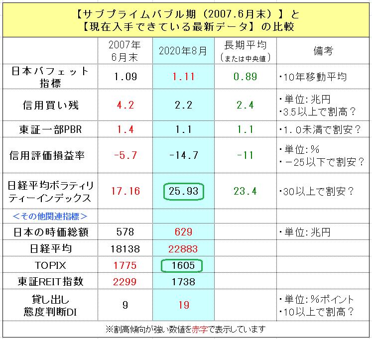 f:id:yukimatu-tousi:20200829161803p:plain