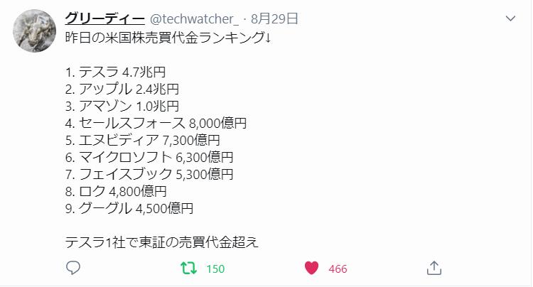 f:id:yukimatu-tousi:20200830211825p:plain