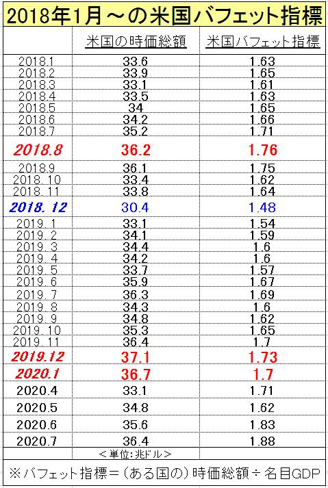 f:id:yukimatu-tousi:20200831103525p:plain
