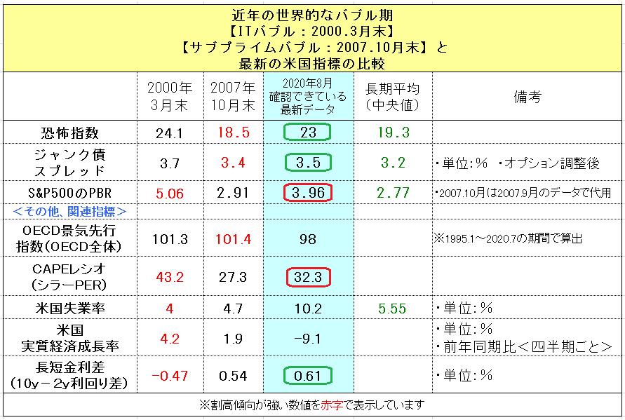 f:id:yukimatu-tousi:20200831105242p:plain