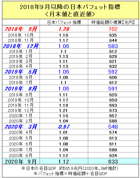 f:id:yukimatu-tousi:20200905165847p:plain