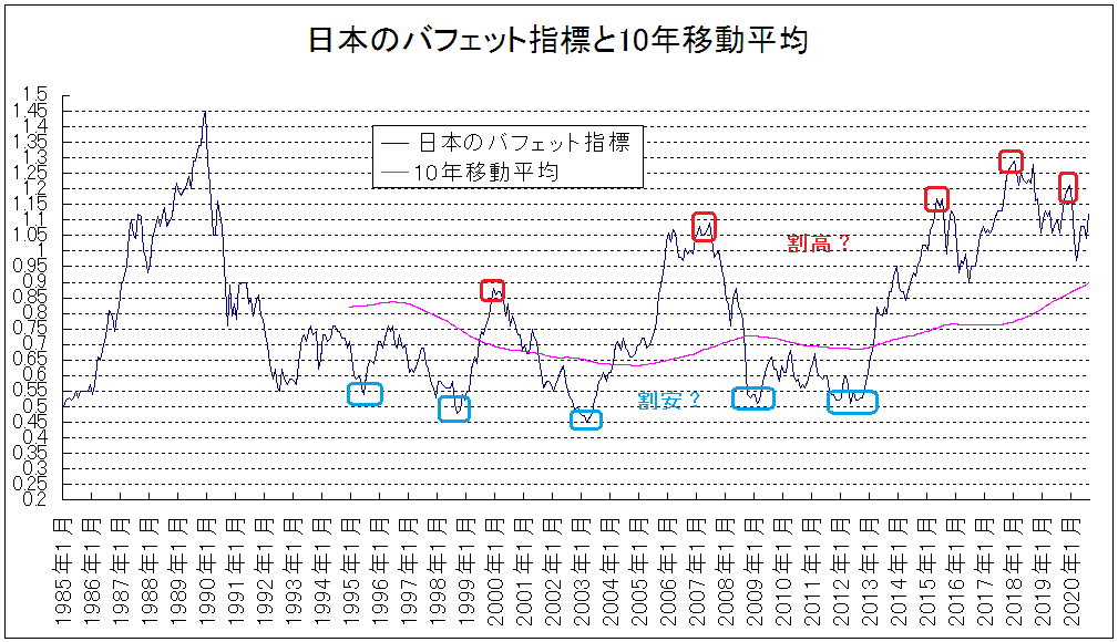 f:id:yukimatu-tousi:20200905170301p:plain
