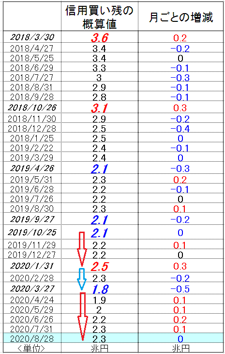 f:id:yukimatu-tousi:20200905170600p:plain