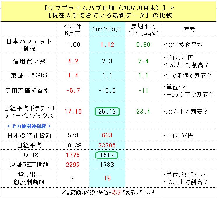 f:id:yukimatu-tousi:20200905171633p:plain