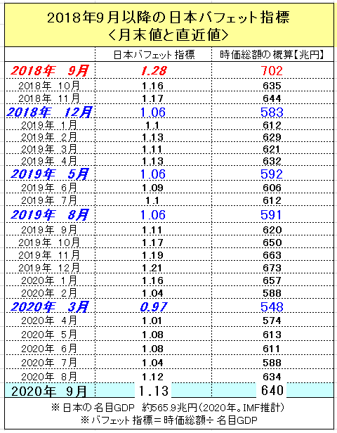 f:id:yukimatu-tousi:20200912142618p:plain