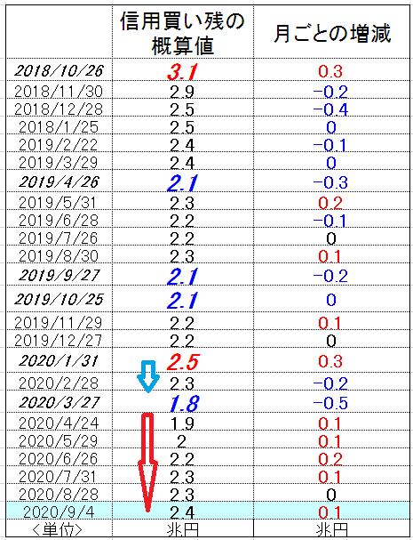 f:id:yukimatu-tousi:20200912143145p:plain