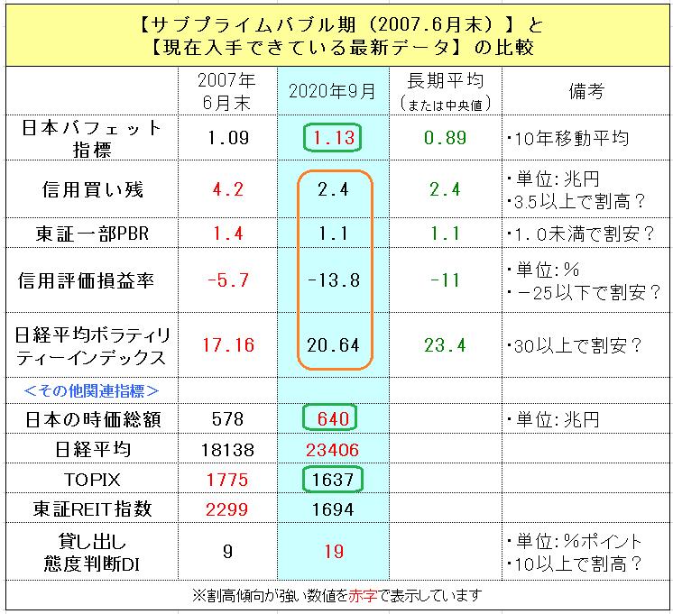 f:id:yukimatu-tousi:20200912143719p:plain