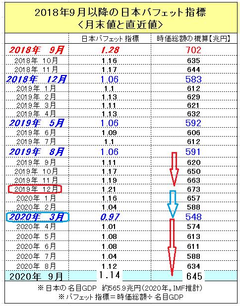 f:id:yukimatu-tousi:20200919143102p:plain