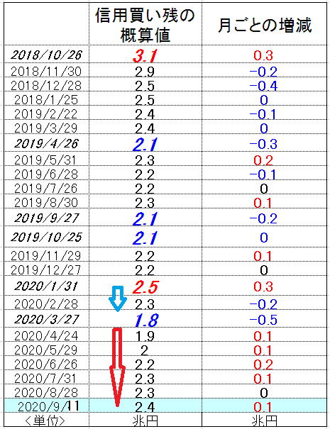 f:id:yukimatu-tousi:20200919172317p:plain