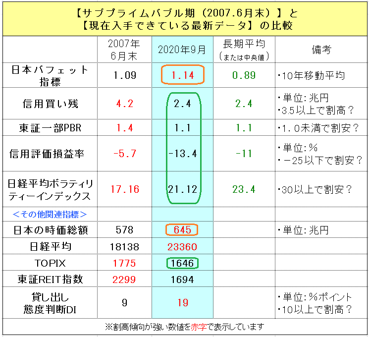 f:id:yukimatu-tousi:20200919172859p:plain