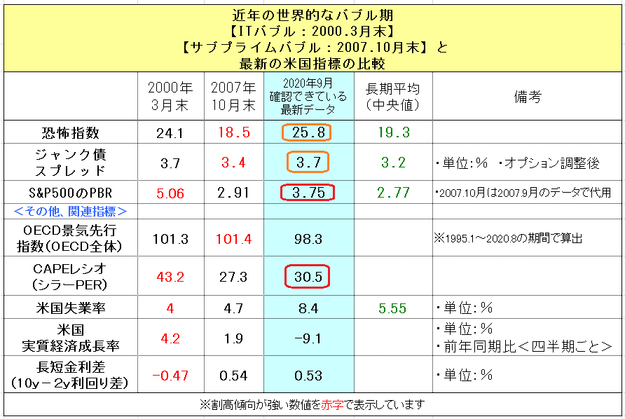 f:id:yukimatu-tousi:20200921165045p:plain