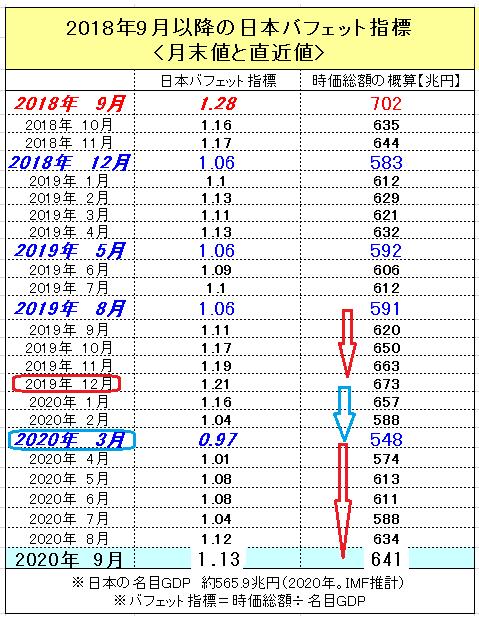 f:id:yukimatu-tousi:20200926140751p:plain