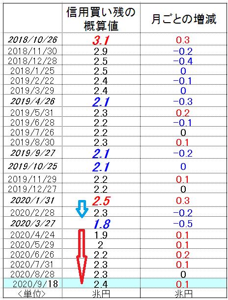 f:id:yukimatu-tousi:20200926140916p:plain
