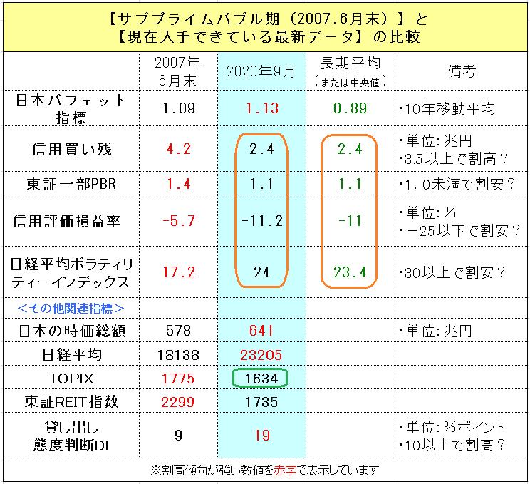 f:id:yukimatu-tousi:20200926155716p:plain