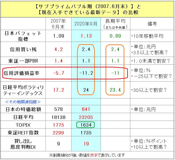 f:id:yukimatu-tousi:20200926160207p:plain