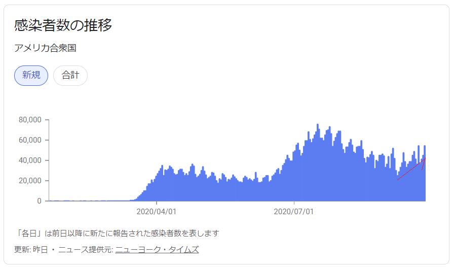 f:id:yukimatu-tousi:20200927161848p:plain