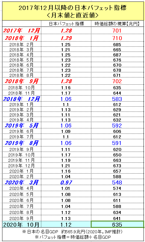 f:id:yukimatu-tousi:20201003140312p:plain