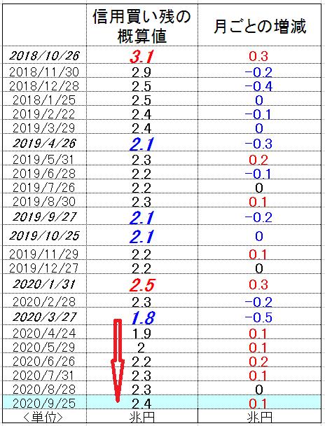 f:id:yukimatu-tousi:20201003140521p:plain