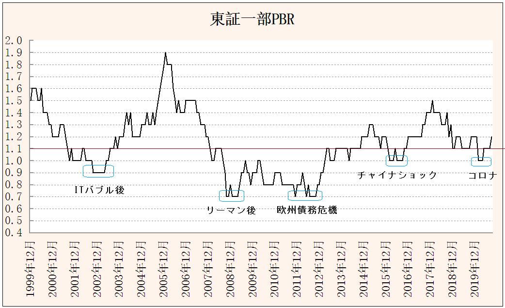 f:id:yukimatu-tousi:20201003141742p:plain