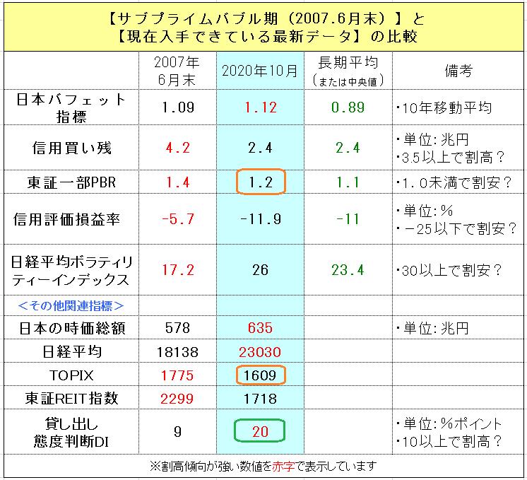 f:id:yukimatu-tousi:20201003164658p:plain