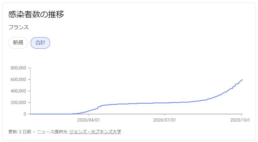 f:id:yukimatu-tousi:20201004152242p:plain