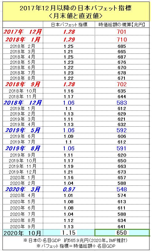 f:id:yukimatu-tousi:20201009220751p:plain