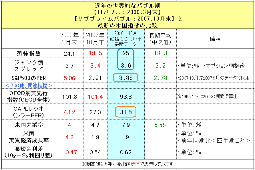 f:id:yukimatu-tousi:20201012173727p:plain