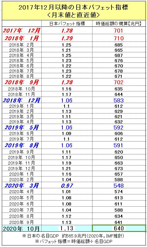 f:id:yukimatu-tousi:20201016221804p:plain