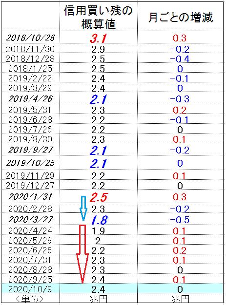 f:id:yukimatu-tousi:20201016222124p:plain