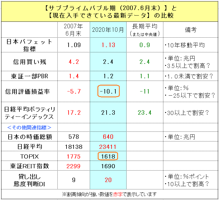 f:id:yukimatu-tousi:20201017120639p:plain