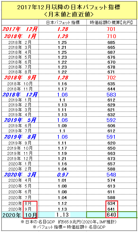 f:id:yukimatu-tousi:20201017153448p:plain