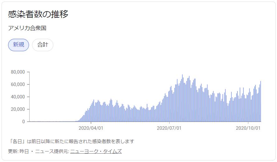 f:id:yukimatu-tousi:20201017160048p:plain