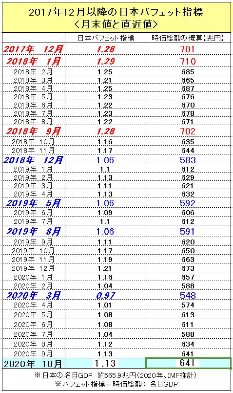 f:id:yukimatu-tousi:20201024172756p:plain