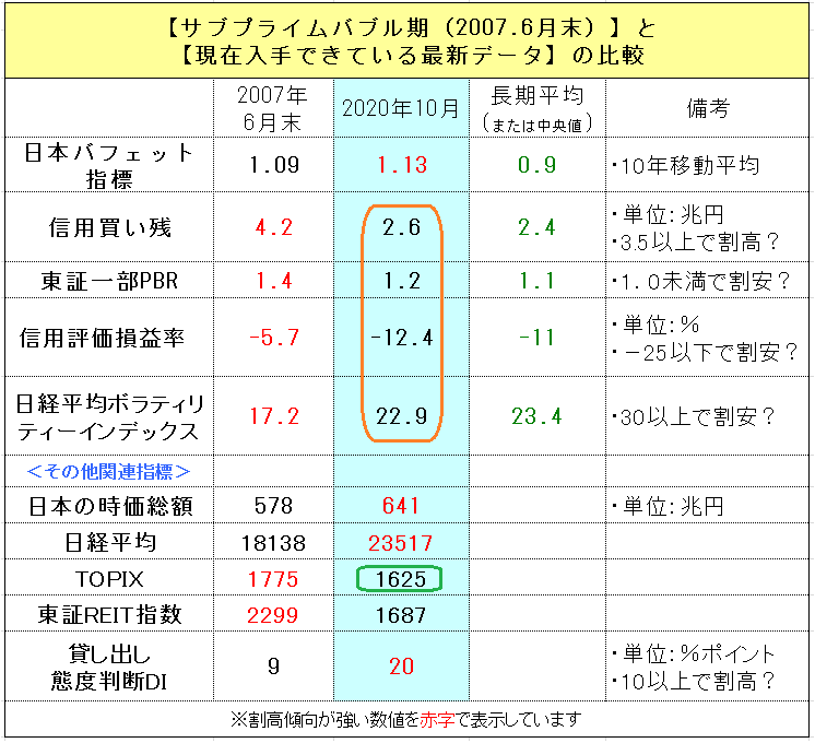 f:id:yukimatu-tousi:20201024173849p:plain