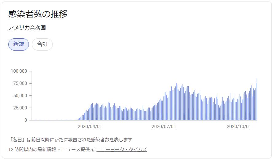 f:id:yukimatu-tousi:20201024213548p:plain