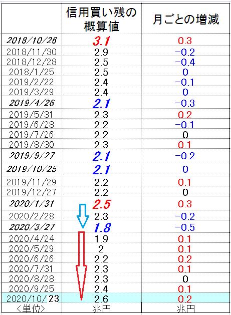 f:id:yukimatu-tousi:20201030155352p:plain