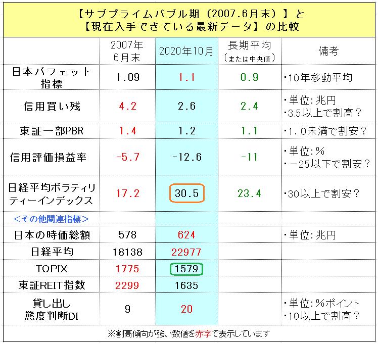 f:id:yukimatu-tousi:20201031095434p:plain